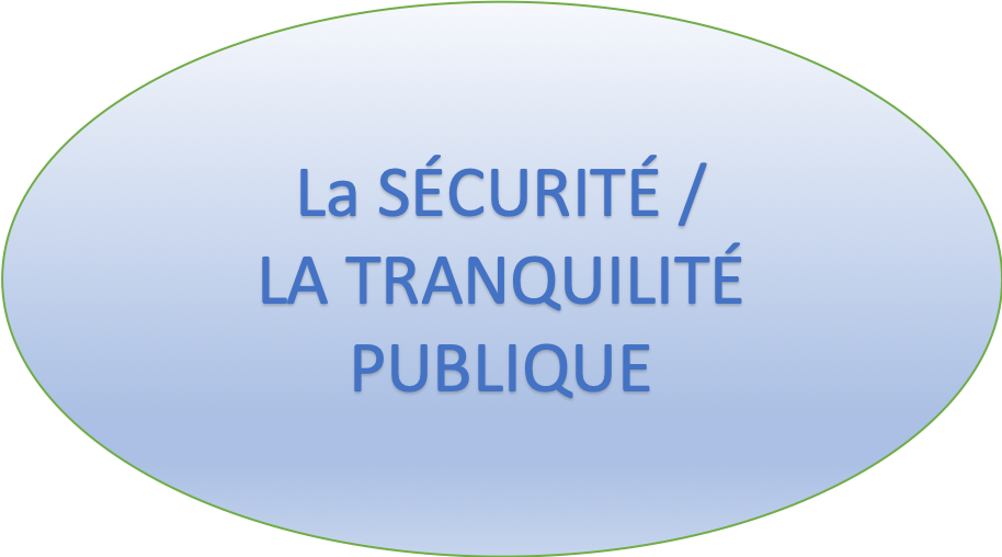 La securite tranquillite publique